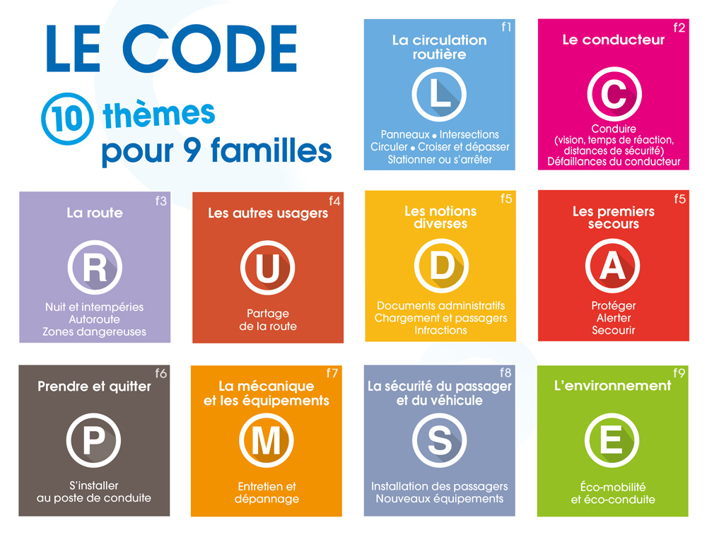 Code 10 themes